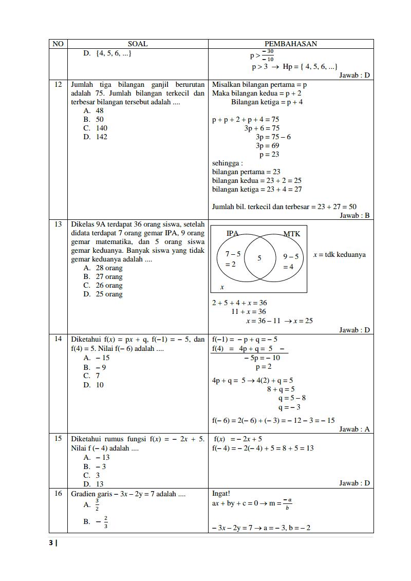 Pembahasan Prediksi Un Matematika Smp Kode C37 Ta 2012 2013 Kumpulan Soal Dan Prediksi Ujian