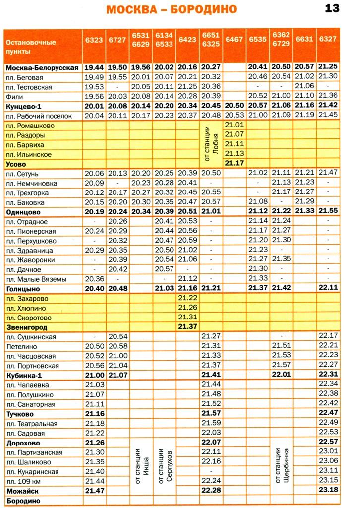 туту ру электричка расписание белорусского направления дорохово москва