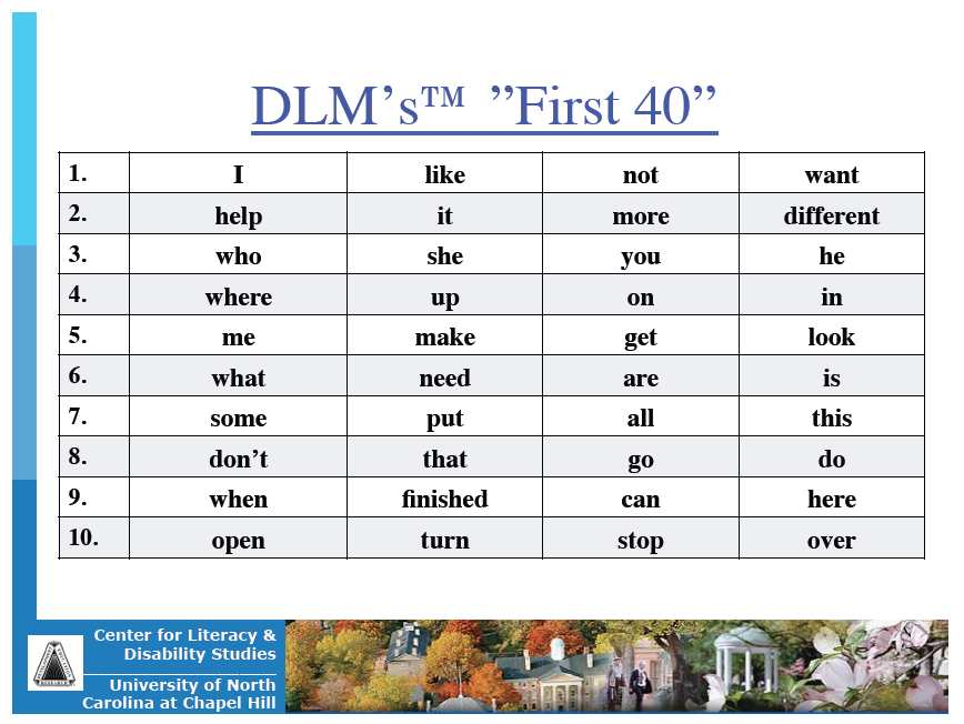 AAC : Core Vocabulary: First 40 Words from Dynamic Learning ... Dynamic Learning Maps on