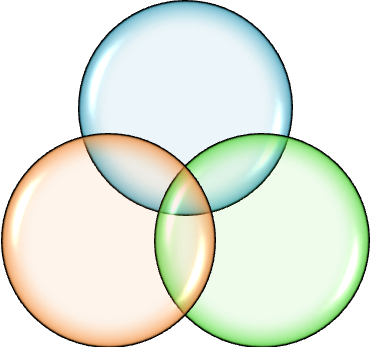 The Laughing Mathematician: Rotationally symmetric Venn diagrams