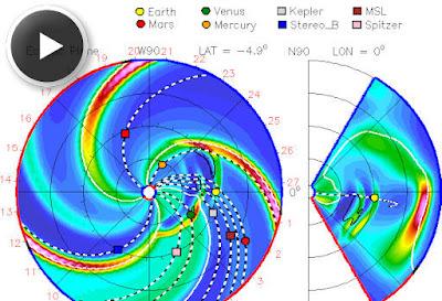 Actividad geomagnetica 23 de Abril de 2012