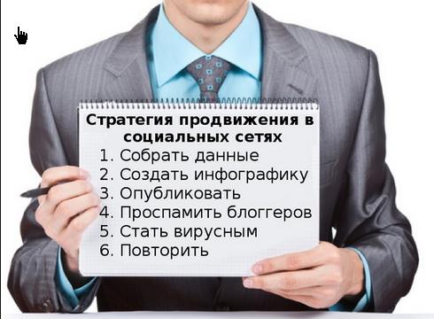 Законы