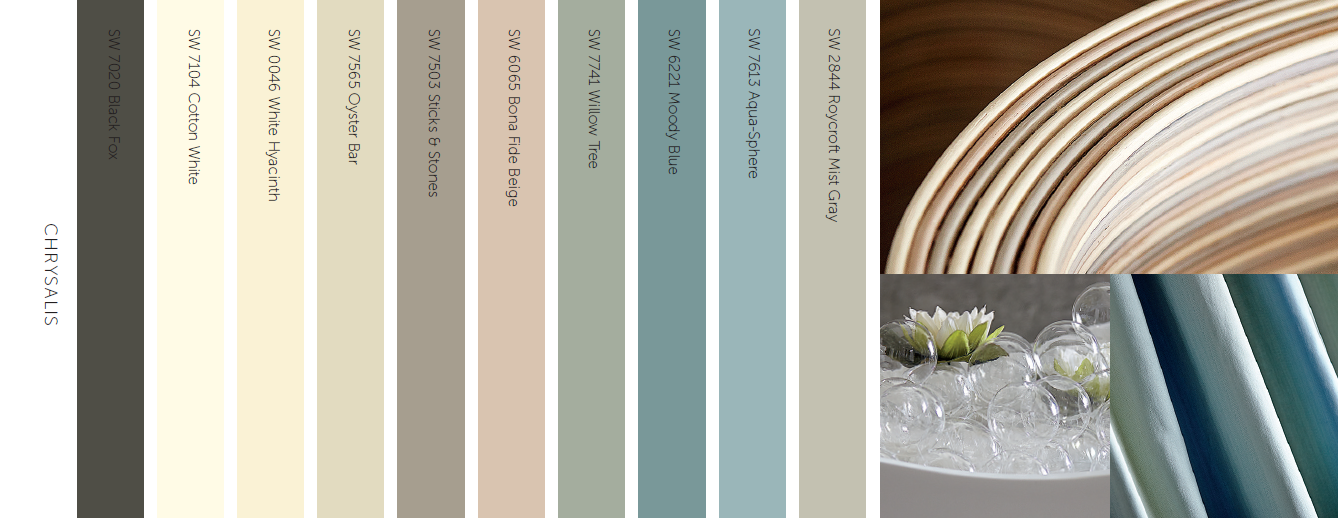 2015 Color Trends Sherwin Williams 2015 Colormix