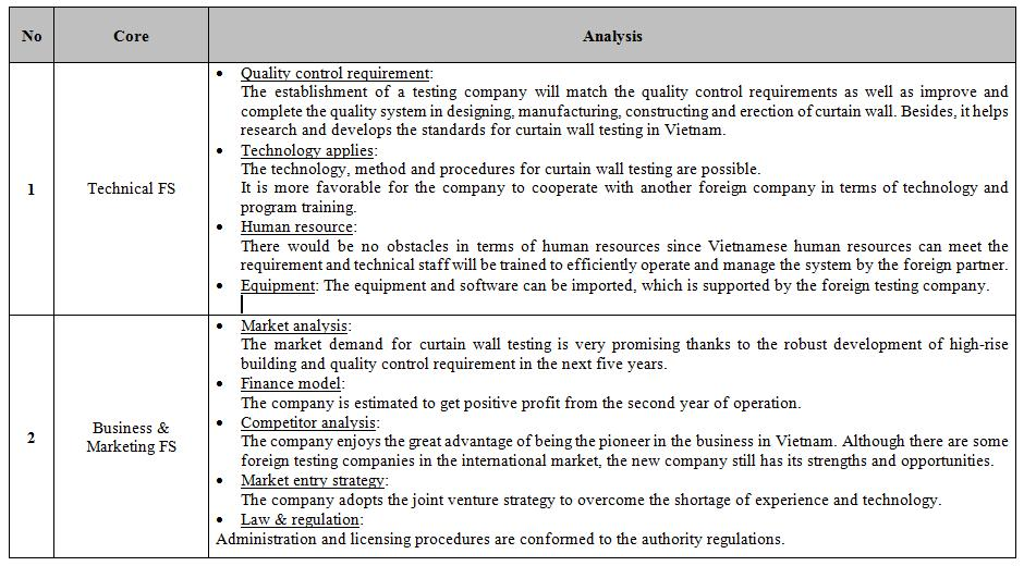 Example Of Feasibility Report Format  Book Review Sample College