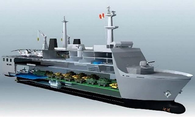 Indonesia Mulai Ekspor Kapal Perang Canggih ke Filipina