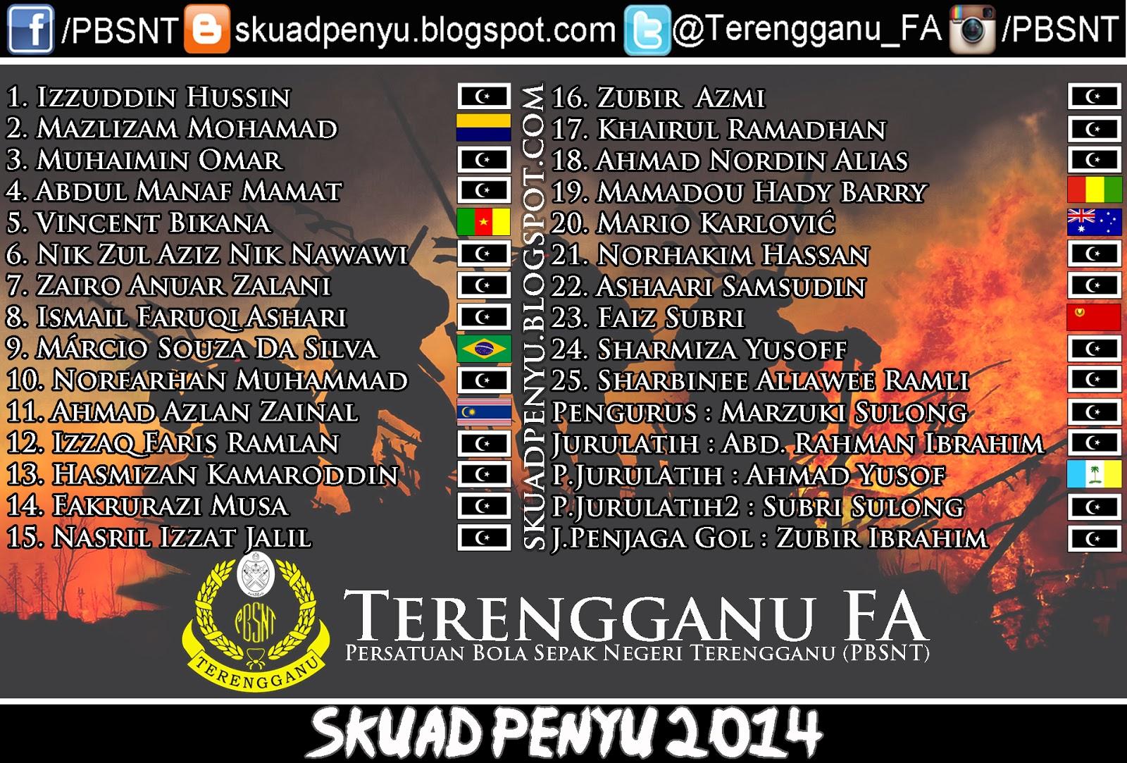 Senarai Pemain Bola Sepak Malaysia Yang Tampan Sea Games