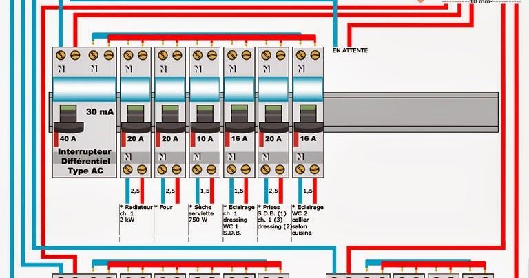 Schema electrique raccordement d 39 un tableau electrique - Schema electrique refrigerateur no frost ...