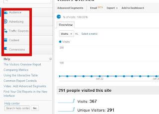 Manfaat Memasang Google Analytics Pada Blog