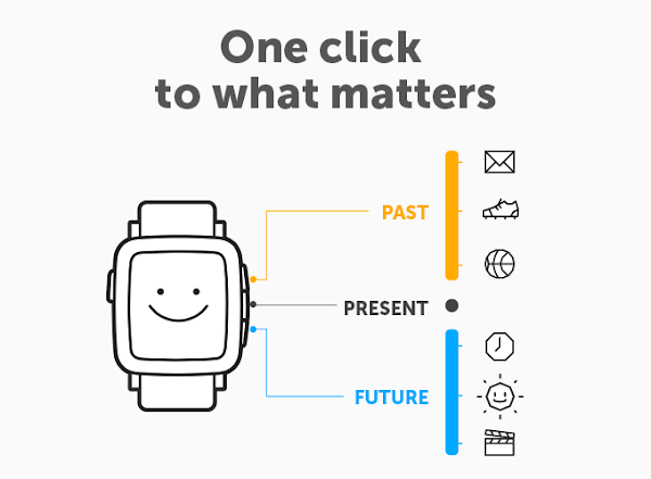 Pebble Time with Timeline UI