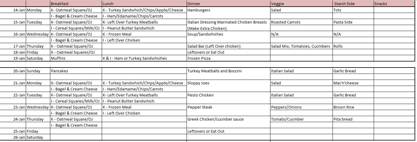 Meal Planning Meal Planning Template
