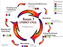 Our Literacy Cycle