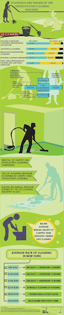 nyc residential cleaning