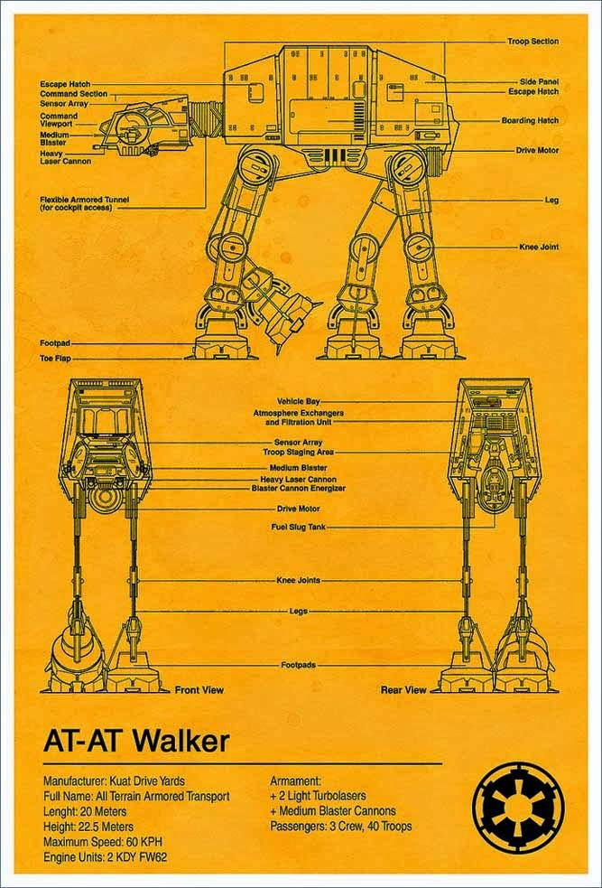 Star Wars Blue Print Designs