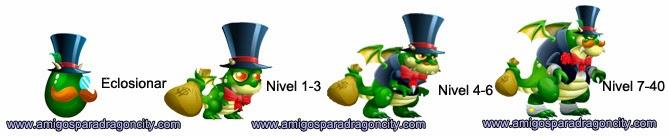 imagen del crecimiento del dragon rockfeller