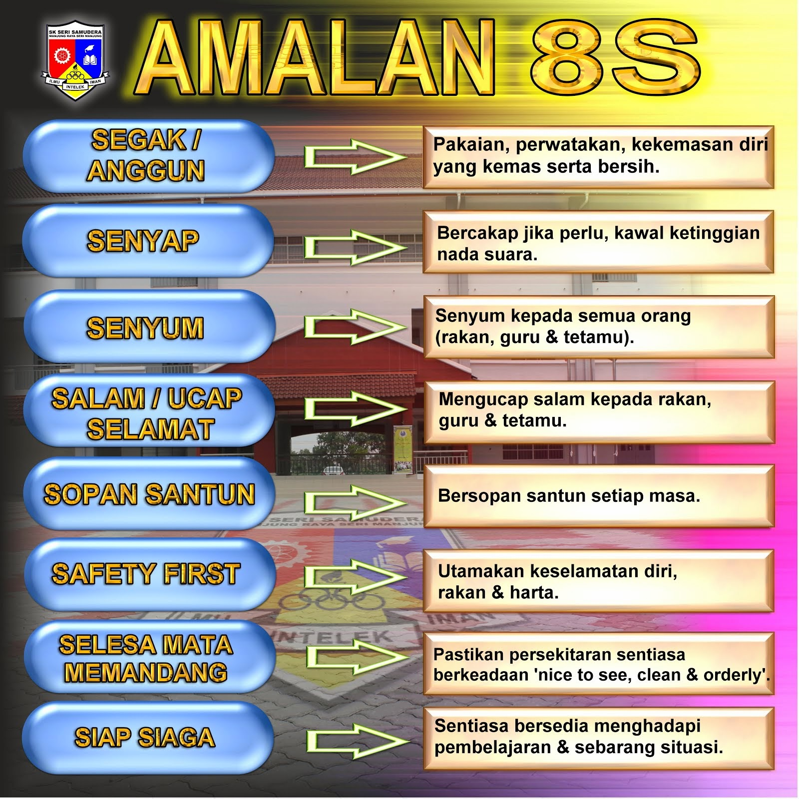 AMALAN 8S