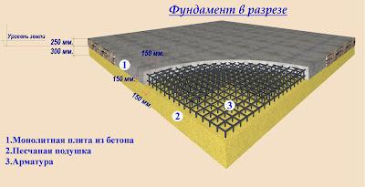 Предельная толщина просвечиваемого слоя бетона