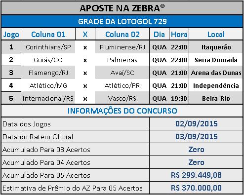 LOTOGOL 729 - GRADE OFICIAL DO AZ