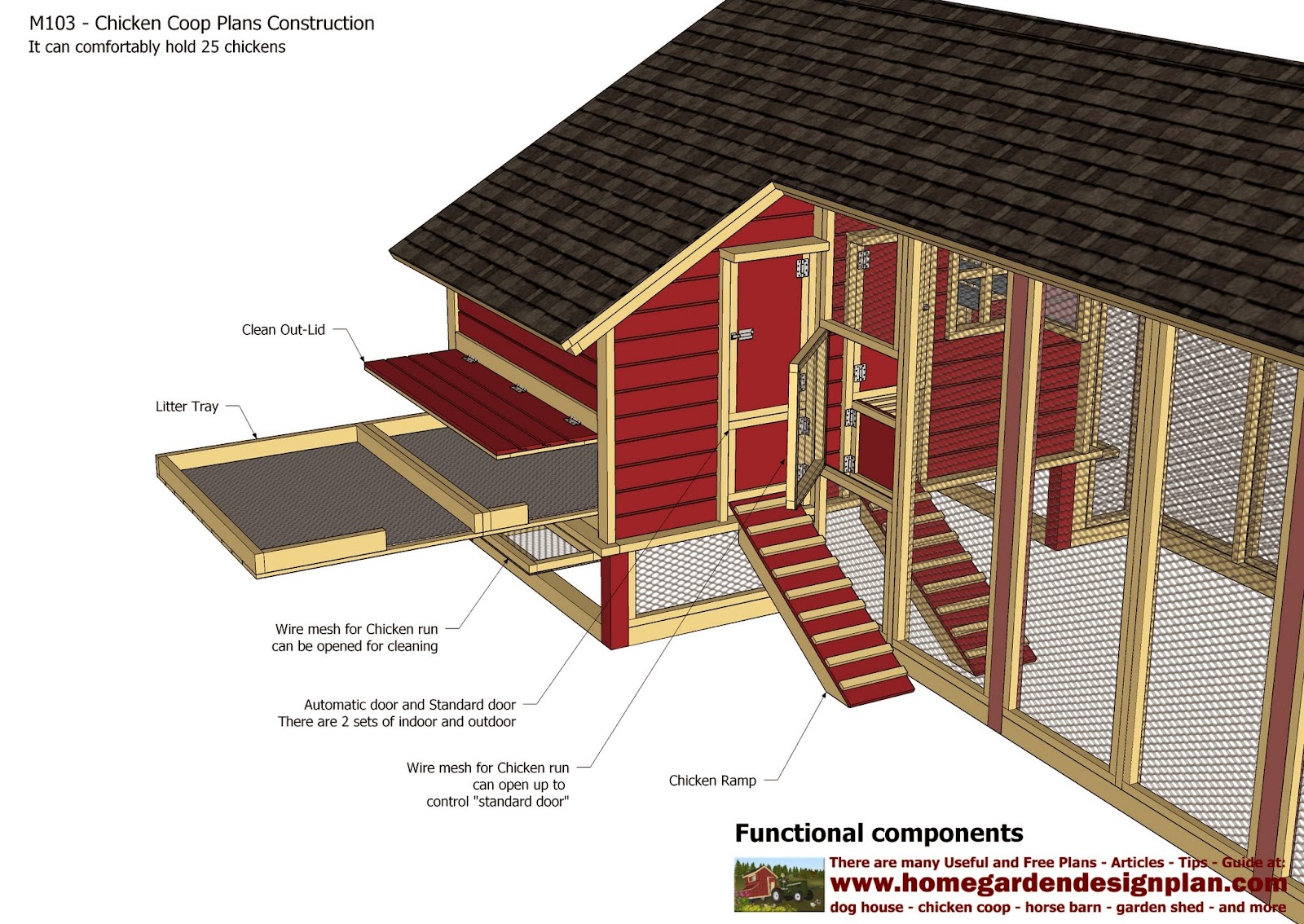 Chicken coop to build chicken coop building costs for Chicken coop plans free
