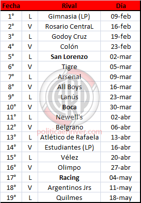 River, River Plate, Fixture, Torneo Final, 2014,
