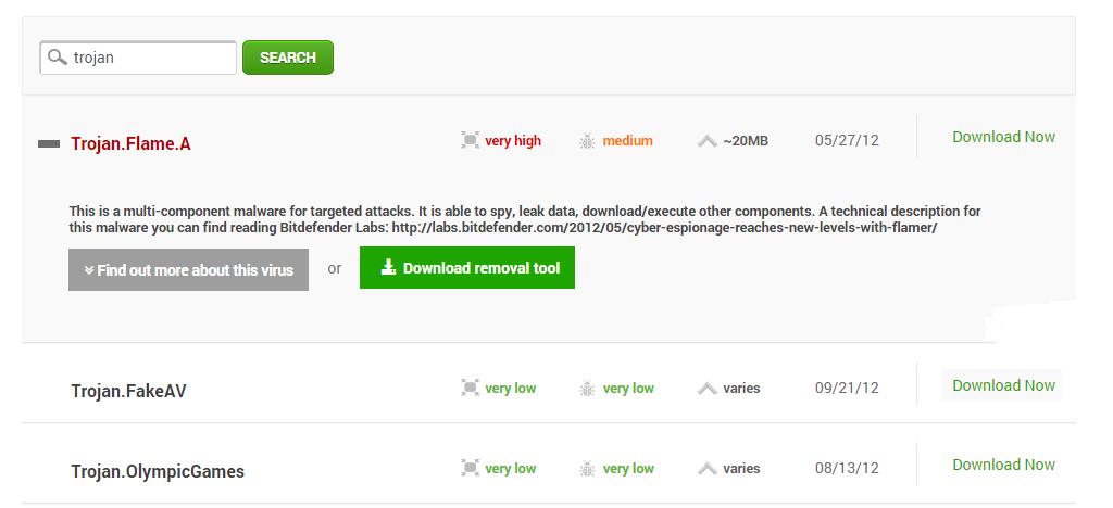 Dapatkan Puluhan Virus Remover Dari Bitdefender, Cara Mudah Basmi Virus