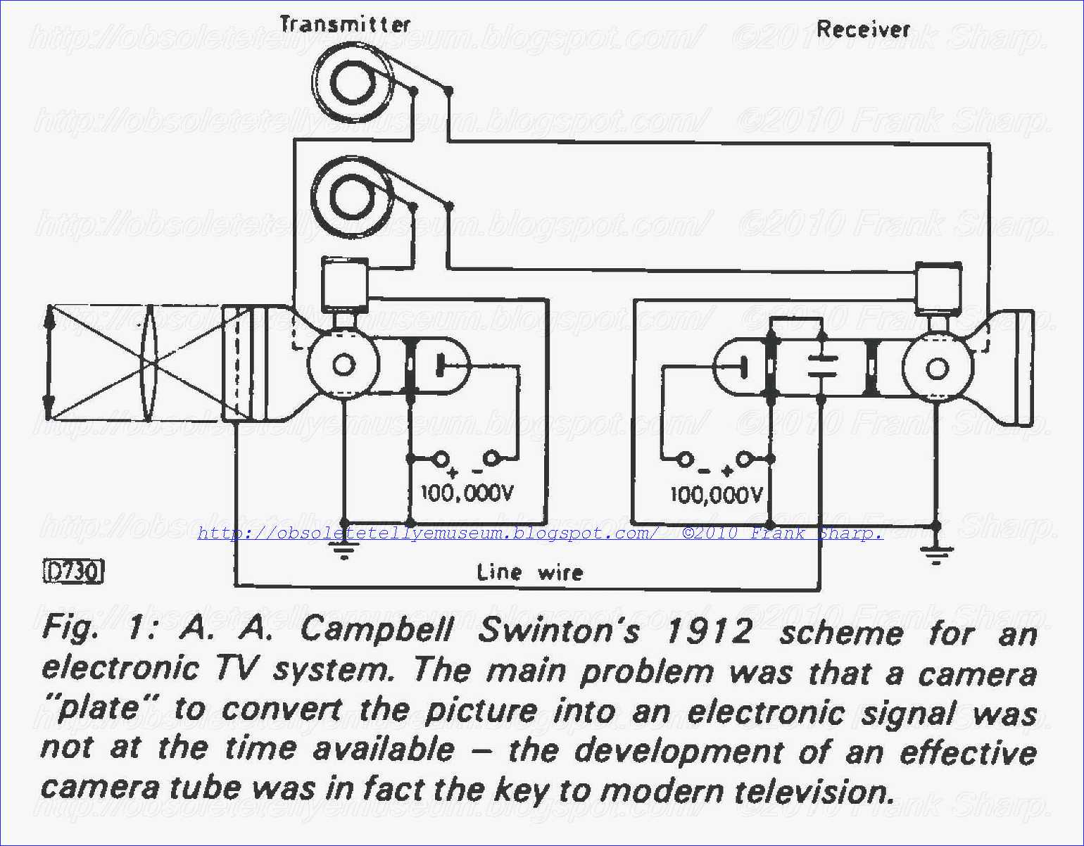 Obsolete Technology Tellye Case Study History Of Television Idctheremin Schematic Diagram No Good Will Come This Device The Word Is Half Greek And Latin Emi Work Which Was Initially Based On Improving Mechanical Systems Began In
