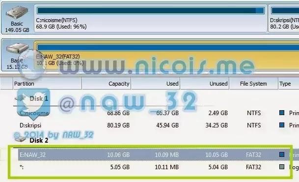 2 partisi dengan 2 file system yang sama
