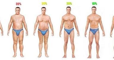 オムロン 体脂肪率 おかしい