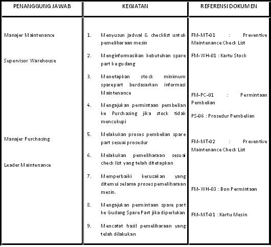 Jasa Konsultan Manajemen Bisnis Sop Hr Consultant