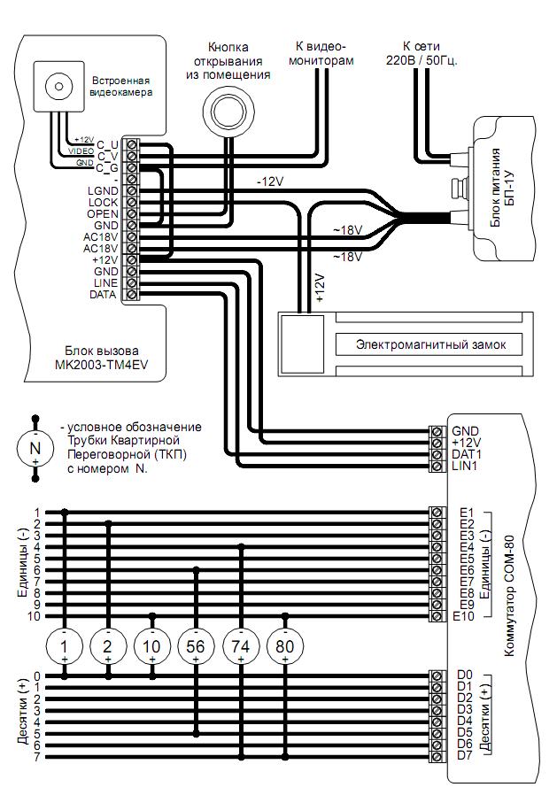 Схема соединений: