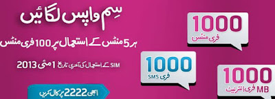 Sim Lago Offer All Network Codes & Details ufone, warid, mobilink, telenor, zong,