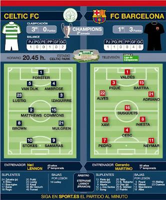 FC BARCELONA vs Celtic