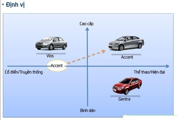 Những trang bị chính trên Hyundai Accent Sedan Blue 03