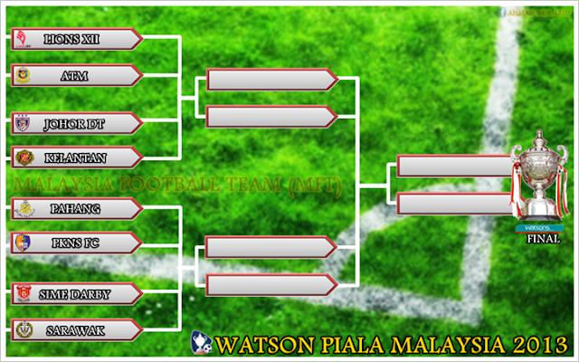 Jadual Suku Akhir Piala Malaysia 2013