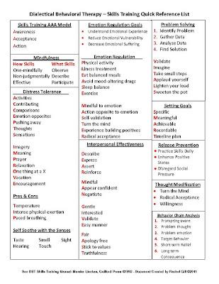 Dbt Skills Worksheets Diigo Groups