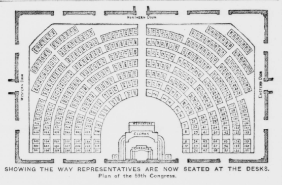 The Sound of Shaking Paper  October SHOWING THE WAY REPRESENTATIVES ARE NOW SEATED AT THE DESKS  Plan of the h Congress  From The New York Tribune  of New York  NY on Oct