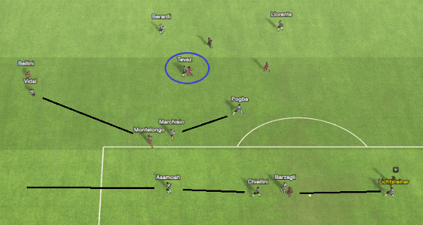Defending with FM14 Sidewinder Tactic