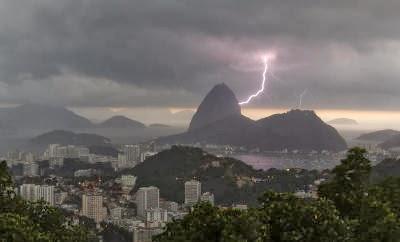 Brazil Weather