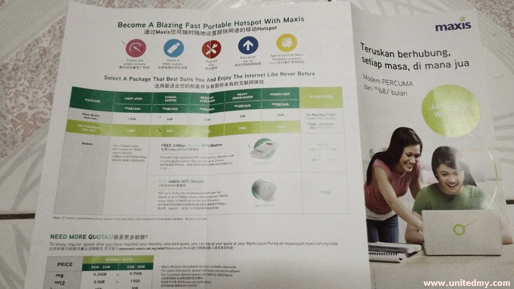 Maxis broadband package