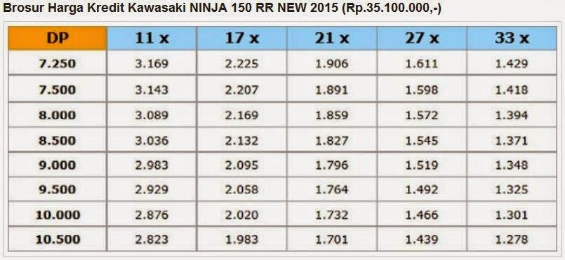 Harga Kawasaki Ninja 650 baru dan bekas 2016 di Indonesia