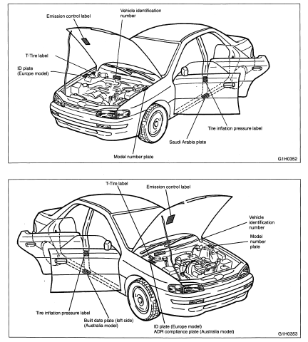 Subaru Impreza GC and GF Repair Manual