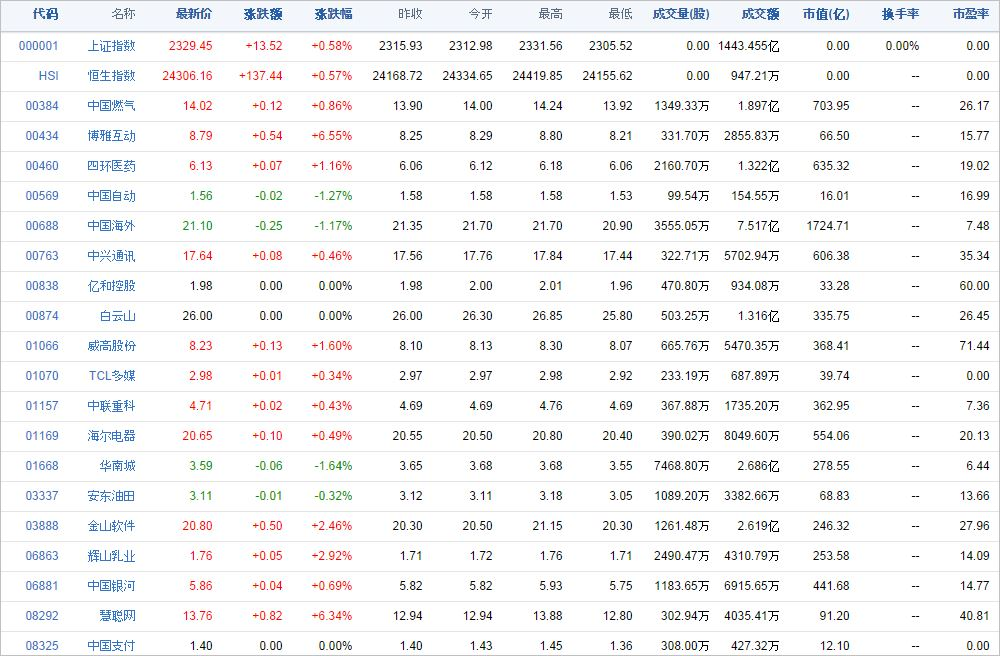 中国株コバンザメ投資ウォッチ銘柄watch20140919