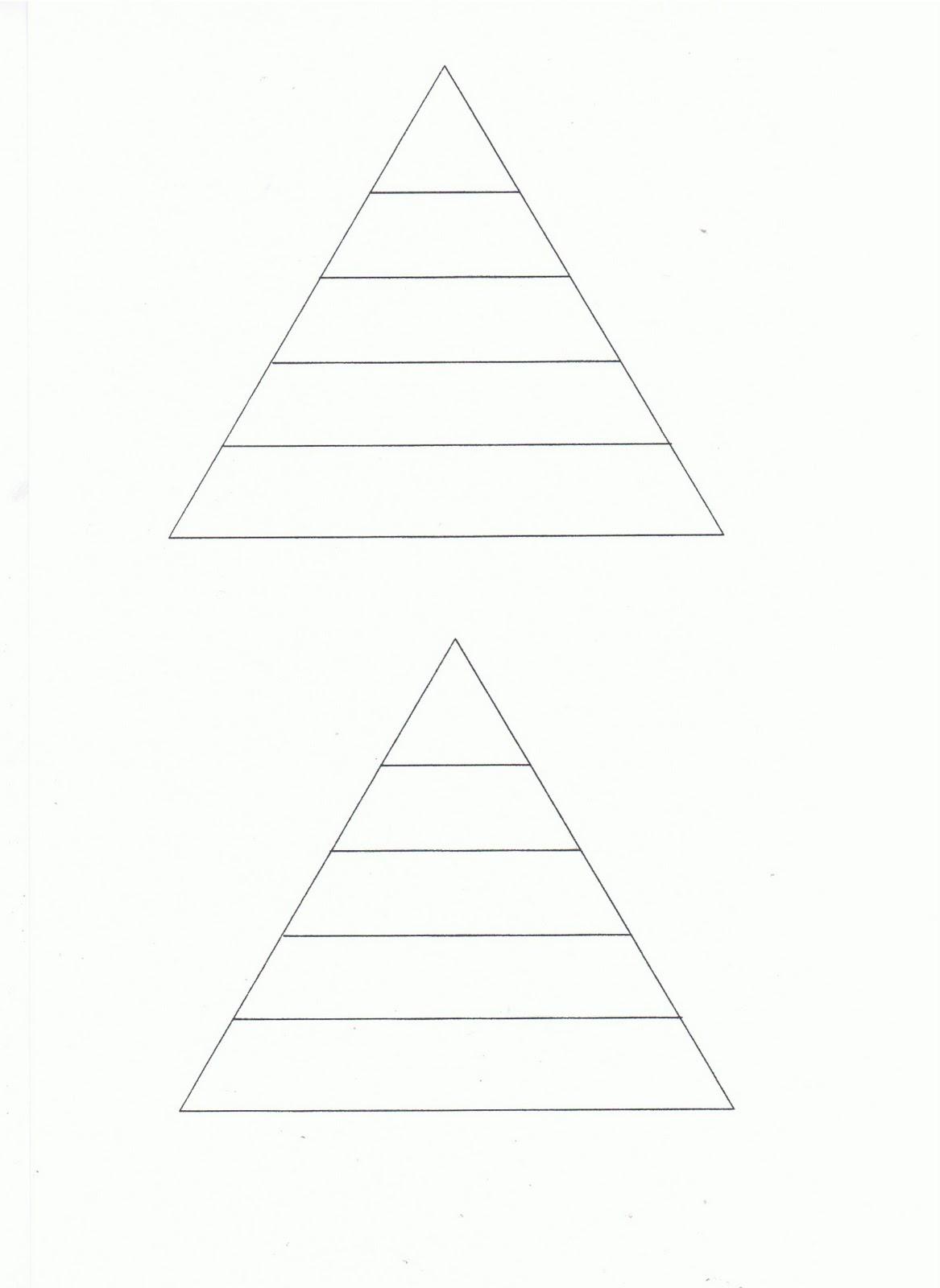 LAPICERO MÁGICO: Pirámides silábicas.