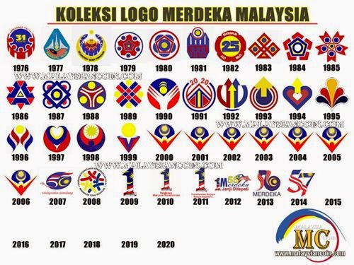Koleksi Logo Logo Kemerdekaan Negara Malaysia Sejak 1976