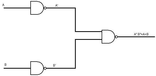 implementation of basic gates using nand gate