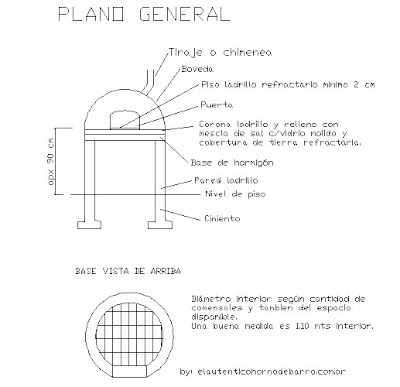 El autentico horno de barro planos para hacer un horno de - Hornos de lena planos ...