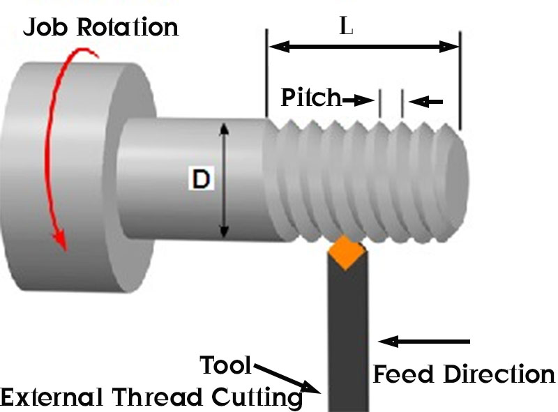 difference between machine tool and cutting tool pdf