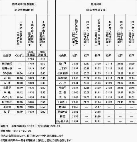松戸花火大会イン2014臨時輸送時刻表