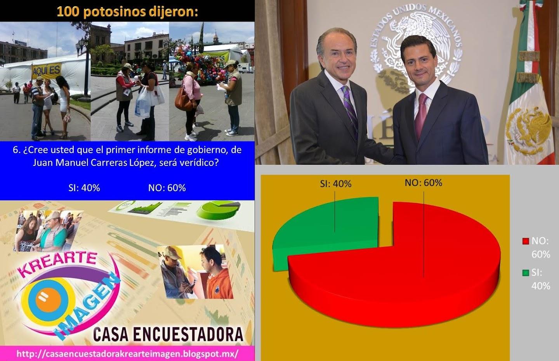 PERCEPCIÓN SOCIAL SOBRE EL PRIMER INFORME DE GOBIERNO, DE JUAN MANUEL CARRERAS LOPEZ.