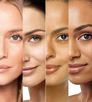 http://www.women-health-info.com/blog/skin-types