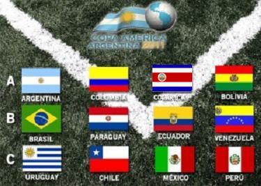 Grupos de la Copa América de Argentina 2011